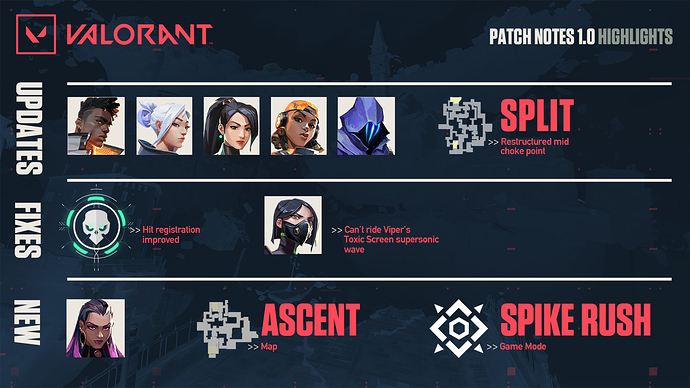 VAL_patchnotes1_graphic